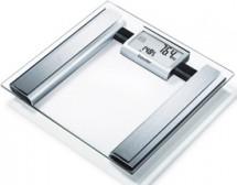 Весы. Как выбрать напольные весы?
